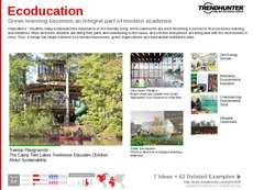 Education Trend Report Research Insight 2