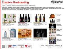 Bottle Trend Report Research Insight 1