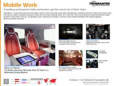Sport Utility Vehicle Trend Report Research Insight 4