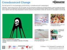 Non-Governmental Organizations Trend Report Research Insight 2