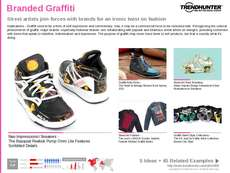 Shoes Trend Report Research Insight 6