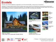 Resorts Trend Report Research Insight 2