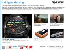 Games Trend Report Research Insight 7