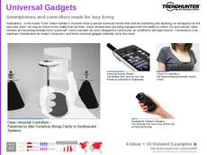 Inventions Trend Report Research Insight 7