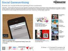 Games Trend Report Research Insight 2