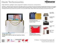 Luxury Fashion Trend Report Research Insight 7