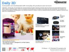 3D Glasses Trend Report Research Insight 1