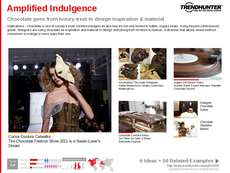 Confection Trend Report Research Insight 8