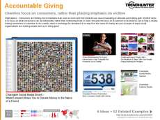 Charity Trend Report Research Insight 2