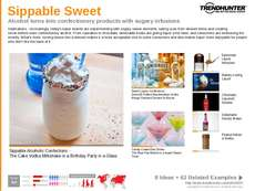 Confection Trend Report Research Insight 2