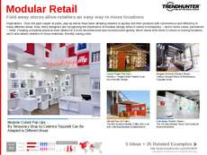 Architecture Trend Report Research Insight 5