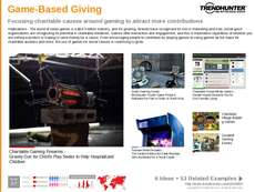 Online Gaming Trend Report Research Insight 4