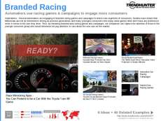 Racing Trend Report Research Insight 1