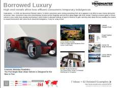 Luxury Fashion Trend Report Research Insight 4