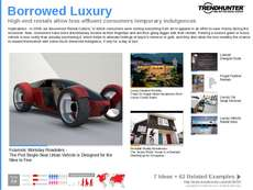 Autos Trend Report Research Insight 5