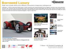 Travel Trend Report Research Insight 5
