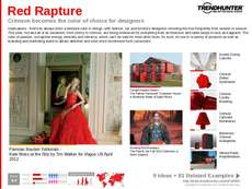Cologne Trend Report Research Insight 5