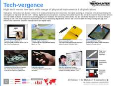 Touchscreen Trend Report Research Insight 4