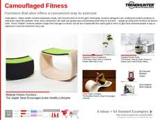 Fitness Furniture Trend Report Research Insight 1