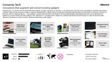 Photo Editing Trend Report Research Insight 2