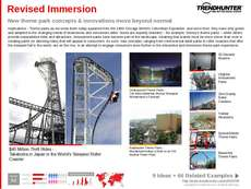 Architecture Trend Report Research Insight 2