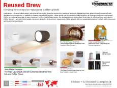 Design Trend Report Research Insight 6