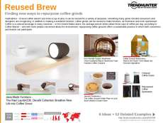 Food Trend Report Research Insight 7