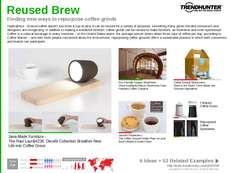 Eco Trend Report Research Insight 3