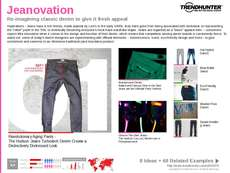 Denim Trend Report Research Insight 2