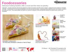 Jewelry Trend Report Research Insight 5