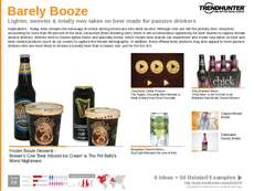 Drinking Trend Report Research Insight 7