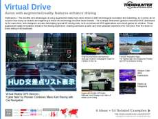 Gesture Control Trend Report Research Insight 2