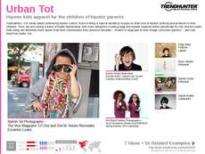 Youth Fashion Trend Report Research Insight 1