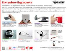 Ergonomic Trend Report Research Insight 1
