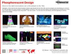 Branding Trend Report Research Insight 8