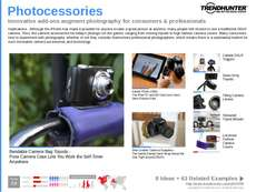 Camera Accessories Trend Report Research Insight 2