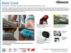 Humidifiers Trend Report Research Insight 1