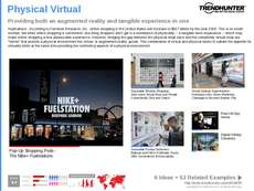 Virtual Reality Retail Trend Report Research Insight 1