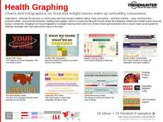 Infographic Design Trend Report Research Insight 3