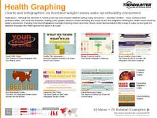 Health Trend Report Research Insight 7
