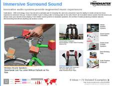 Multimedia Trend Report Research Insight 2