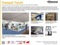 Travel Trend Report Research Insight 1