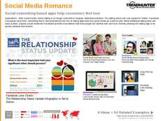 Romance Trend Report Research Insight 2