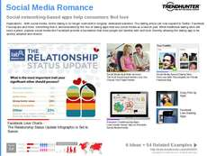 Romance Trend Report Research Insight 1