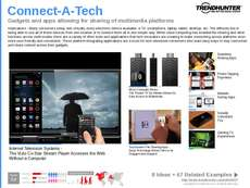 Multimedia Trend Report Research Insight 4