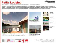 Architecture Trend Report Research Insight 6