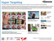 Social Media Trend Report Research Insight 6