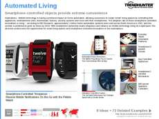 Gadgets Trend Report Research Insight 3