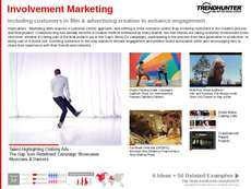 Interactive Trend Report Research Insight 4