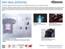Connected Clothing Trend Report Research Insight 2
